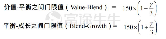 投资风格箱说明 – 基金 – 富途证券插图9